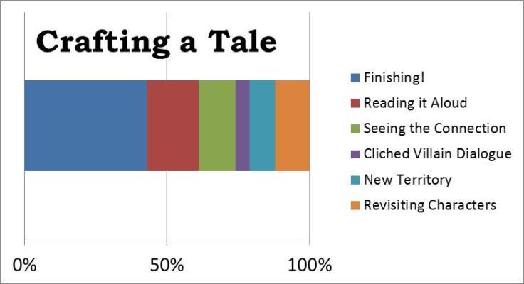 second graphic
